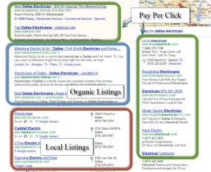 Dallas Local SEO -- Organic SEO -- PPC Graphic