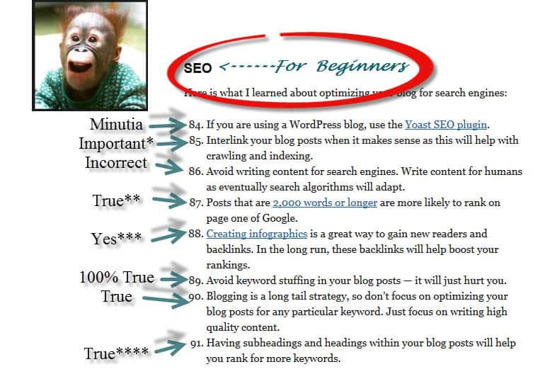 10 years blogging SEO Results by Quicksprout