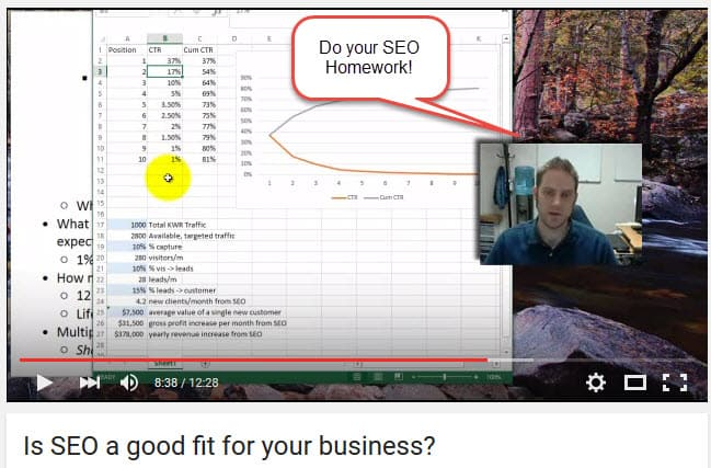 SEO Value to your Business vs Costs