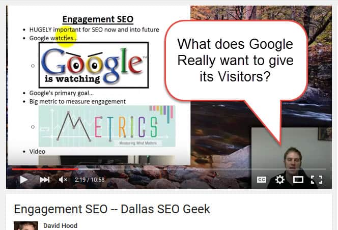 Visitors responding well to your website