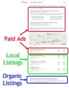 PPC Paid Ads vs GMB Local Listings vs Organic Listings